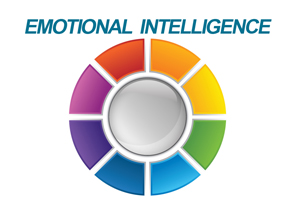 Emotional-Social Intelligence