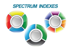 Spectrum Indexes